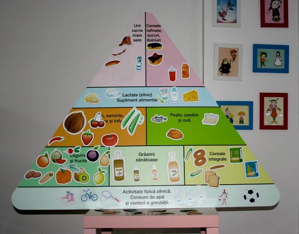 piramida-ib